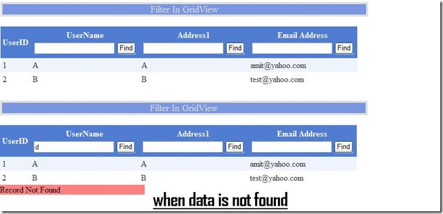 Filter Column data in a gridview using ASP.net | Amit Patriwala